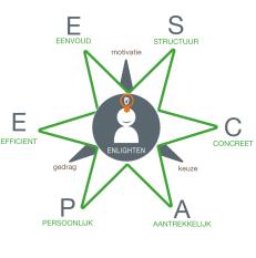 EnlightenEscape